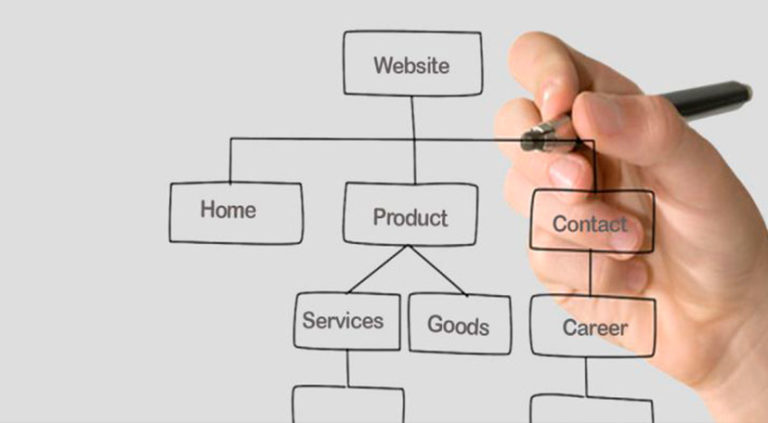 Формирование структуры сайта