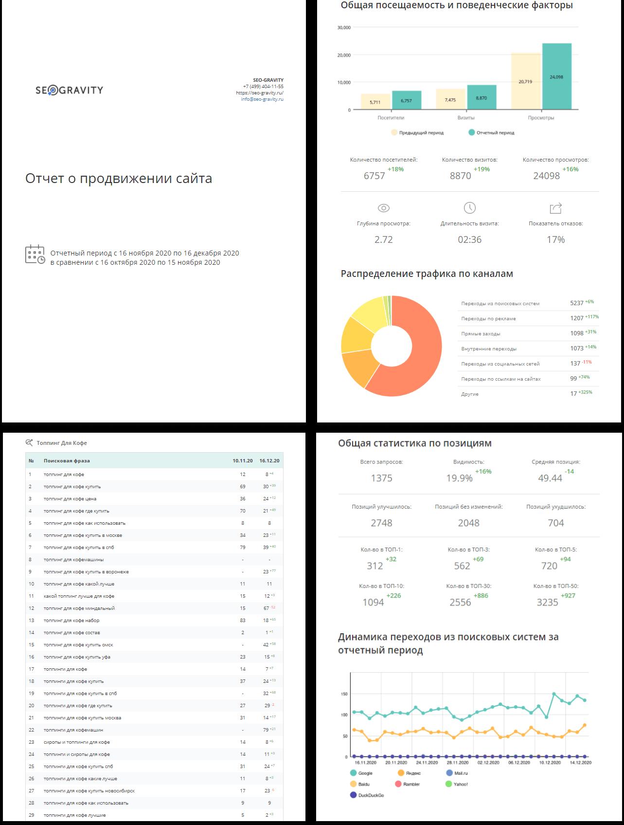 Пример SEO - отчёта подрядчика