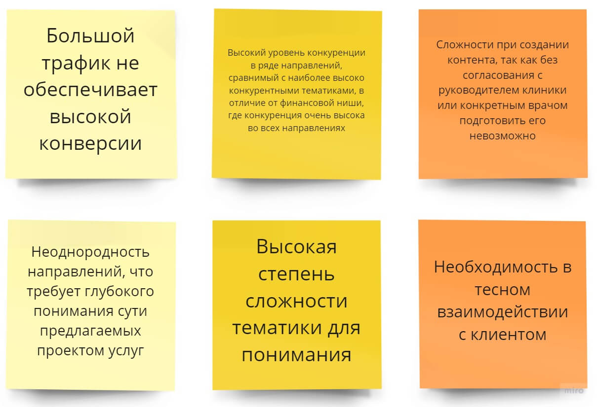 Особенности SEO продвижения сайтов медицинской тематики